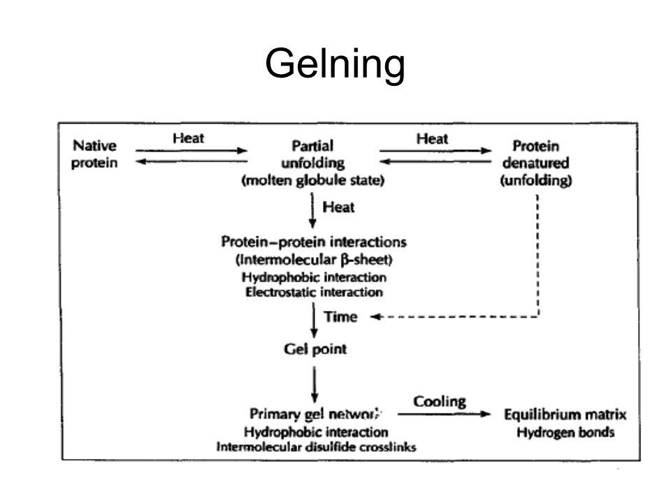 Gelning
