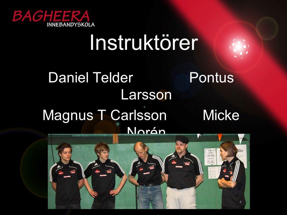 Instruktörer Daniel Telder Pontus Larsson