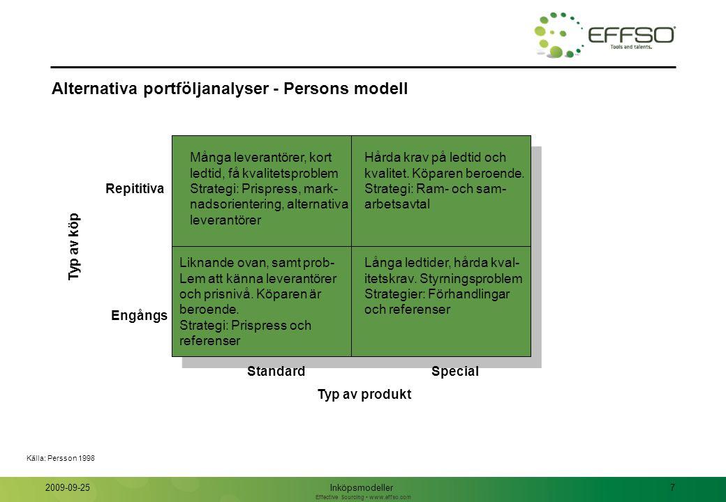Alternativa portföljanalyser – Andra modeller och deras egenskaper