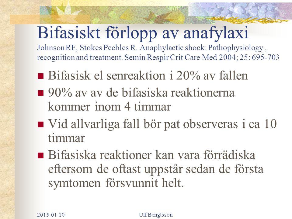 Bifasiskt förlopp av anafylaxi Johnson RF, Stokes Peebles R