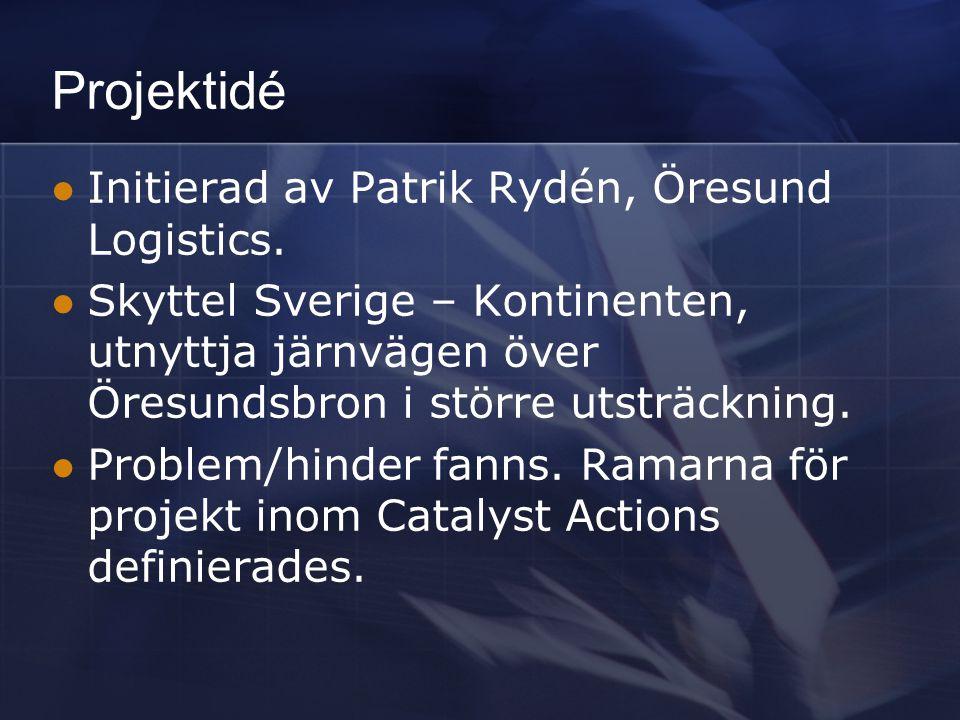 Projektidé Initierad av Patrik Rydén, Öresund Logistics.