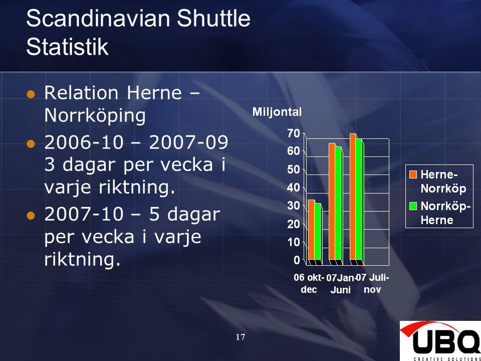 Scandinavian Shuttle Statistik