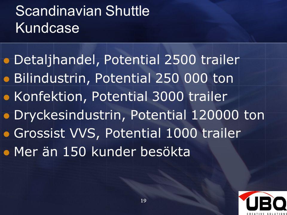 Scandinavian Shuttle Kundcase