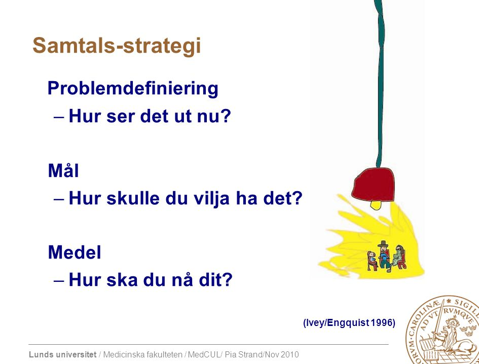 Samtals-strategi Problemdefiniering Hur ser det ut nu Mål