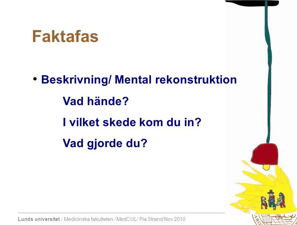 Faktafas Beskrivning/ Mental rekonstruktion Vad hände