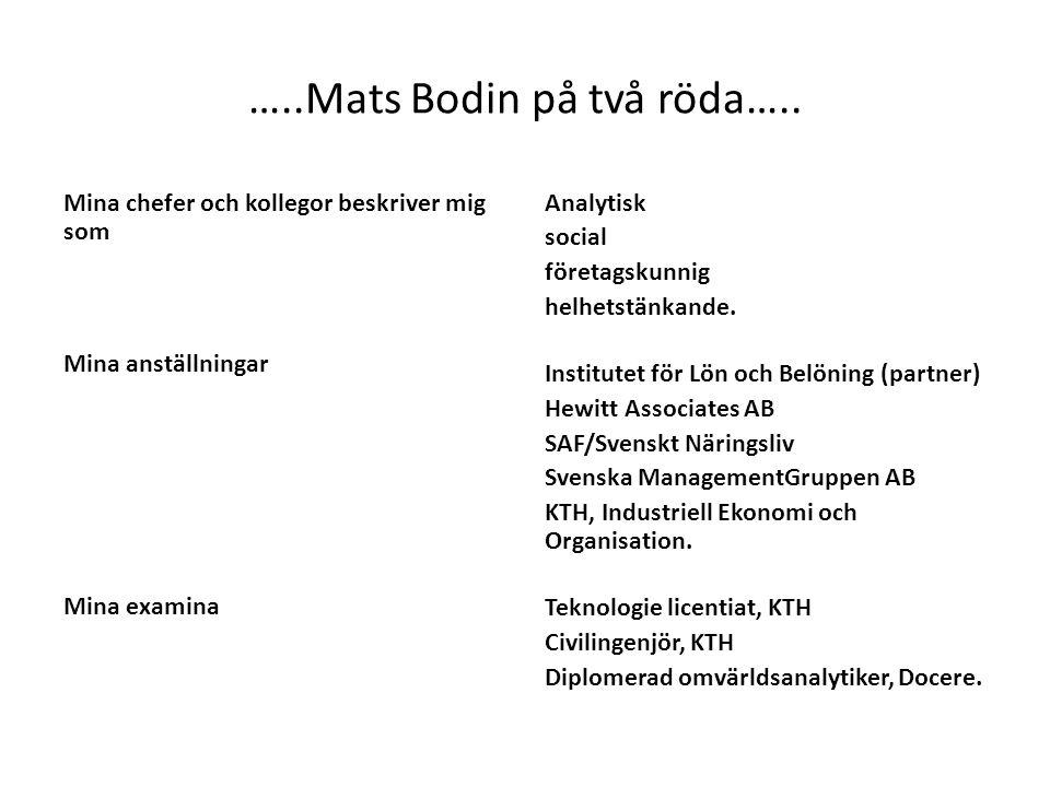 …..Mats Bodin på två röda…..