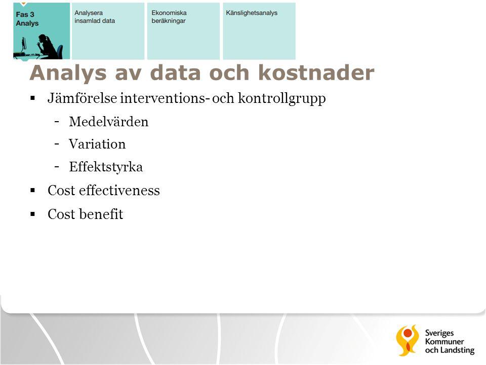 Analys av data och kostnader