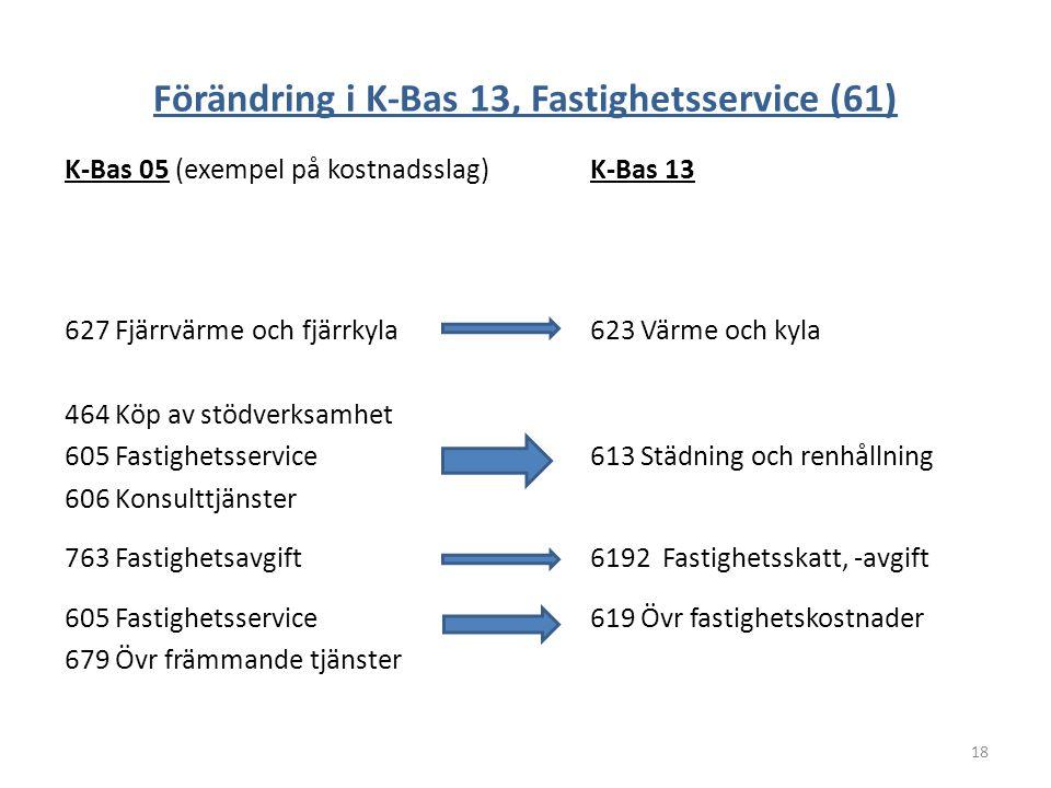 Förändring i K-Bas 13, Fastighetsservice (61)
