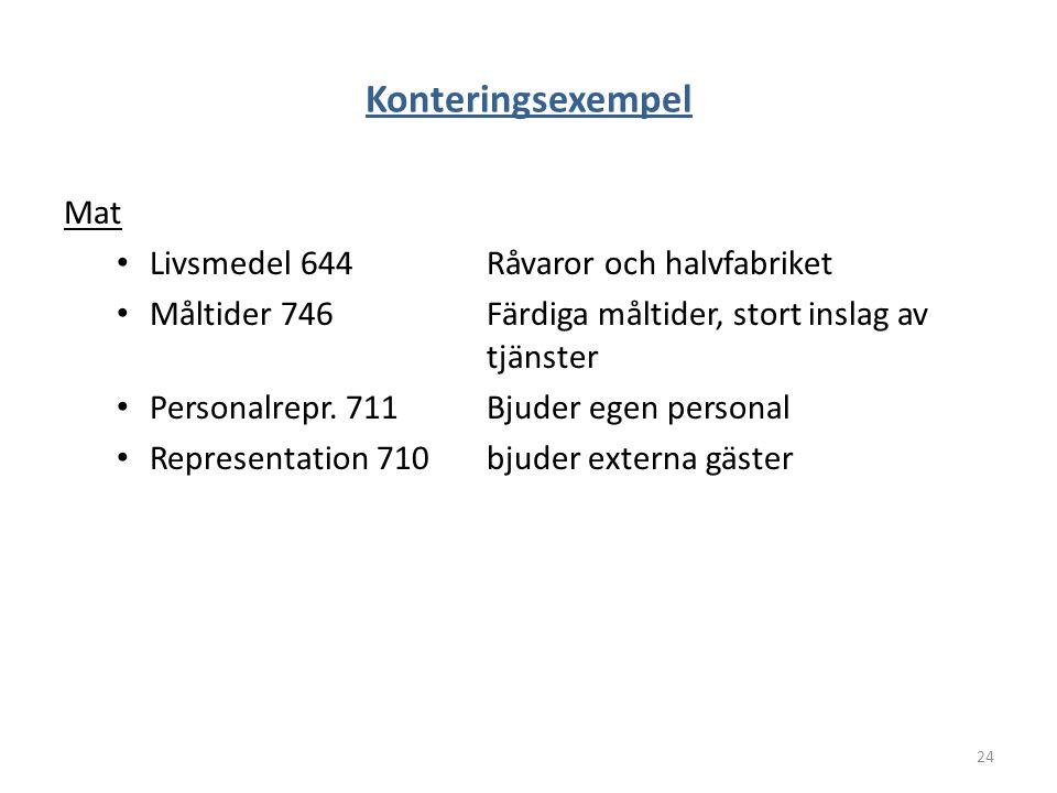 Konteringsexempel Mat Livsmedel 644 Råvaror och halvfabriket
