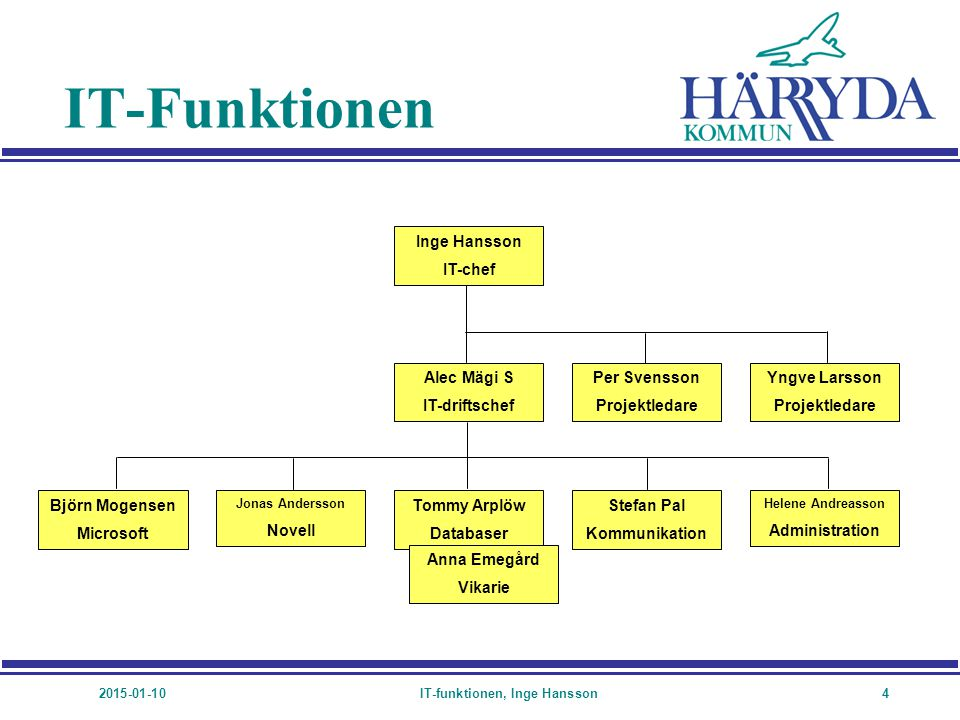 2017-04-08 IT-funktionen, Inge Hansson 4