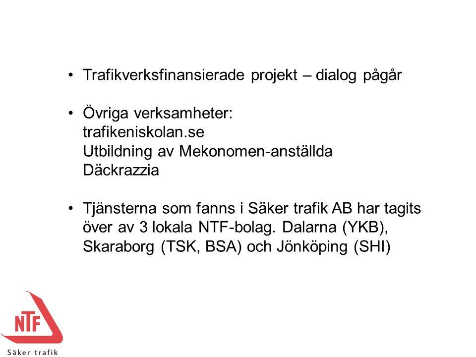 Trafikverksfinansierade projekt – dialog pågår