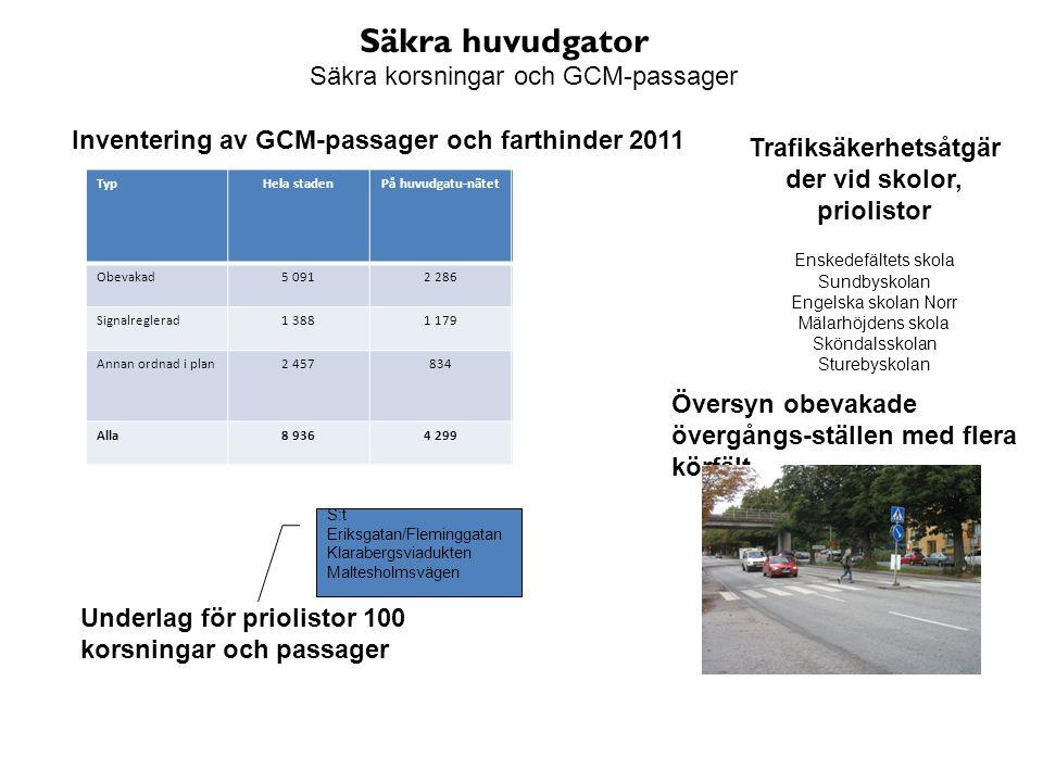 Säkra huvudgator Säkra korsningar och GCM-passager