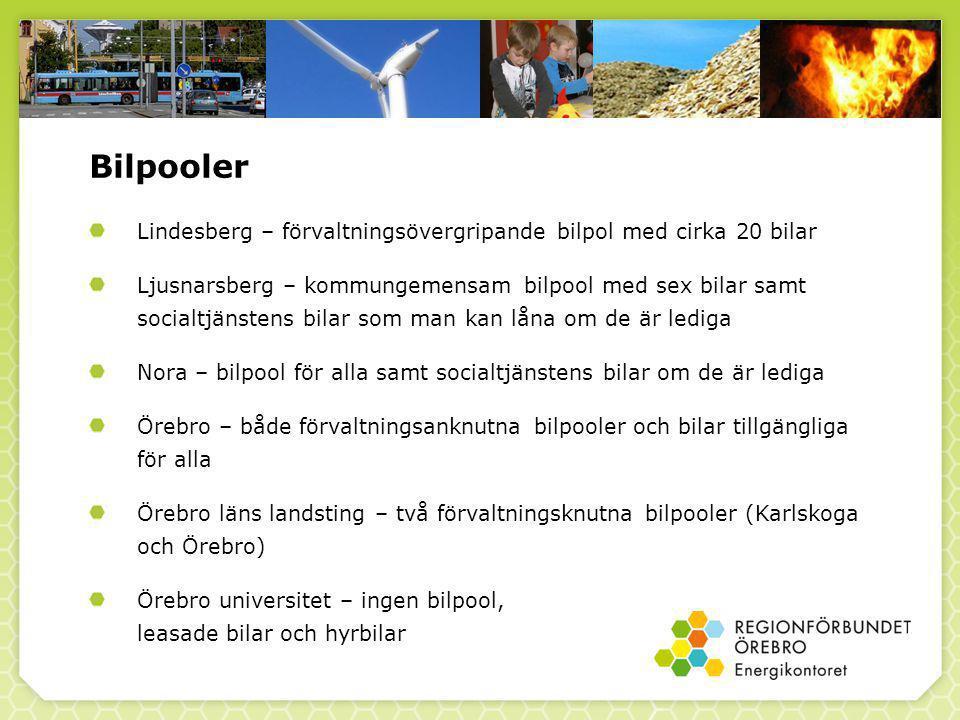 Bilpooler Lindesberg – förvaltningsövergripande bilpol med cirka 20 bilar.