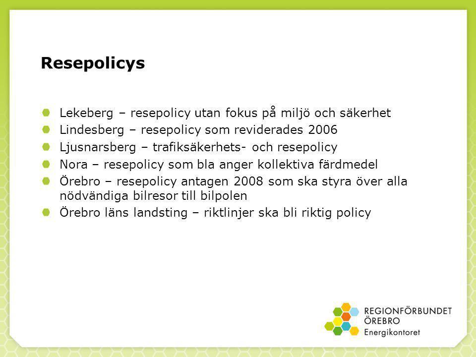 Resepolicys Lekeberg – resepolicy utan fokus på miljö och säkerhet
