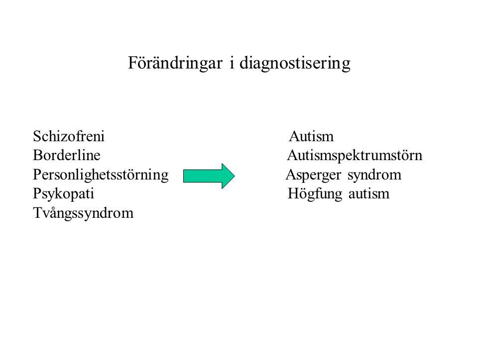 Förändringar i diagnostisering