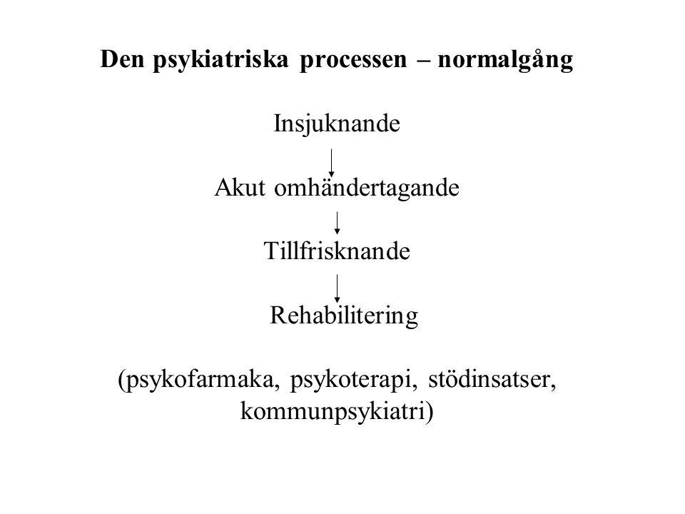Den psykiatriska processen – normalgång Insjuknande Akut omhändertagande Tillfrisknande Rehabilitering (psykofarmaka, psykoterapi, stödinsatser, kommunpsykiatri)
