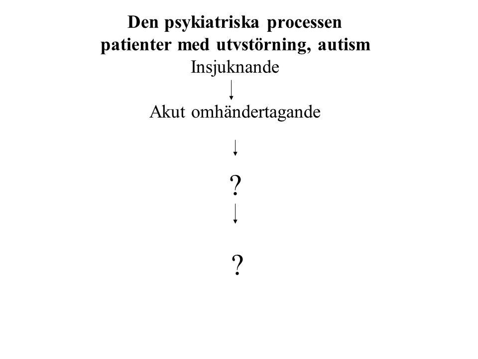 Den psykiatriska processen patienter med utvstörning, autism Insjuknande Akut omhändertagande