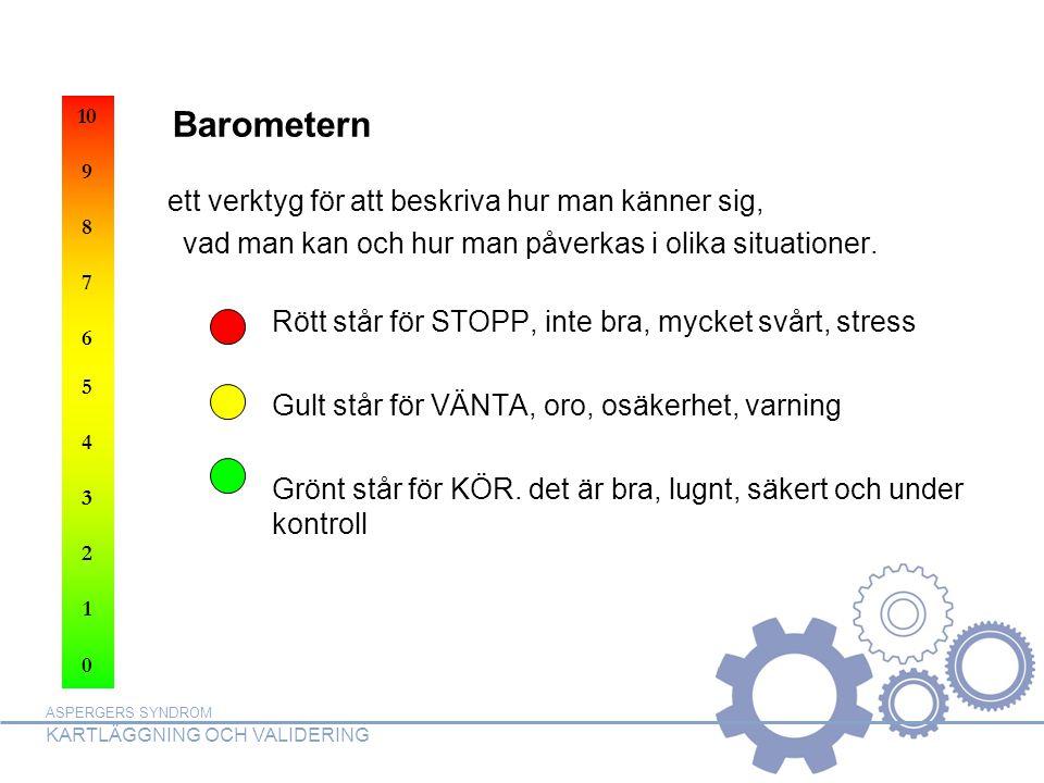 Barometern vad man kan och hur man påverkas i olika situationer.