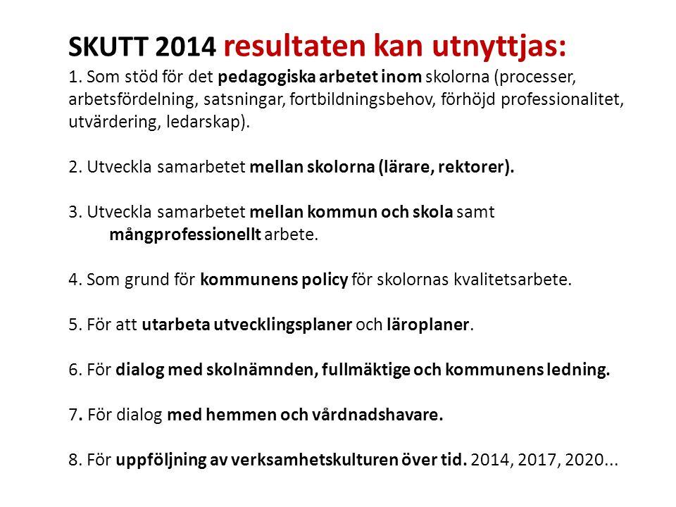 SKUTT 2014 resultaten kan utnyttjas: 1
