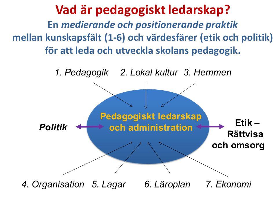 Pedagogiskt ledarskap