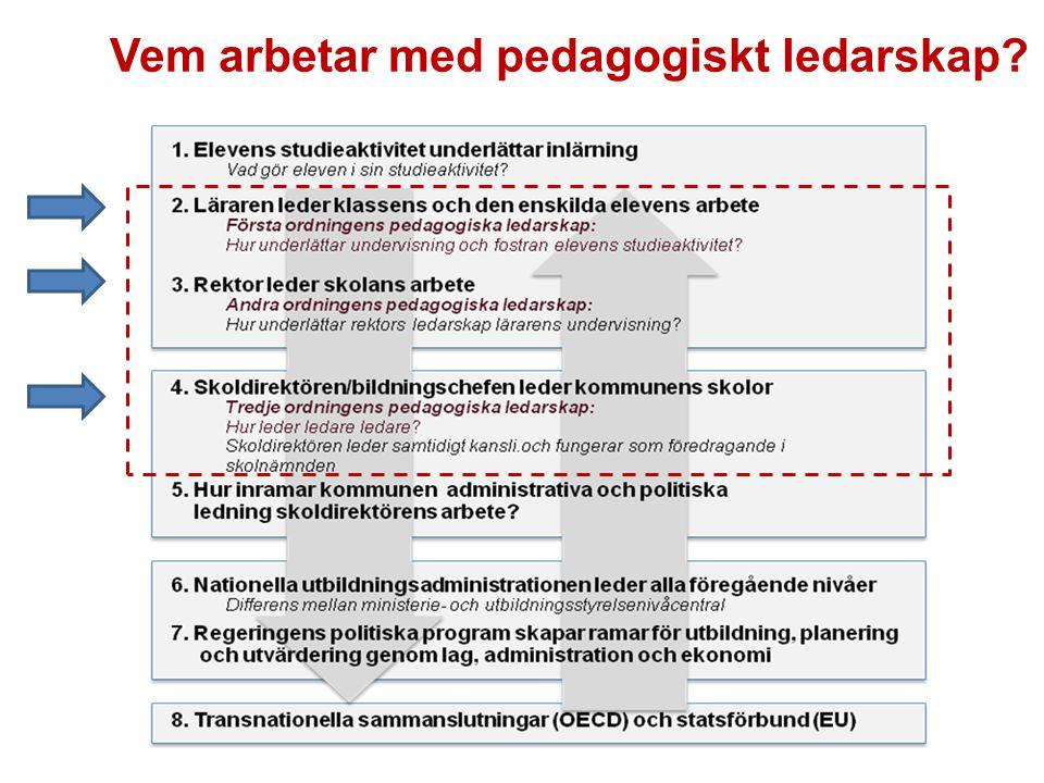 Vem arbetar med pedagogiskt ledarskap