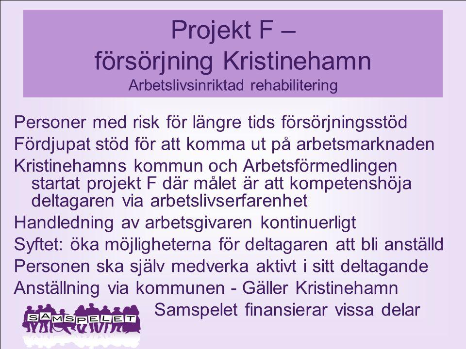 Projekt F – försörjning Kristinehamn Arbetslivsinriktad rehabilitering