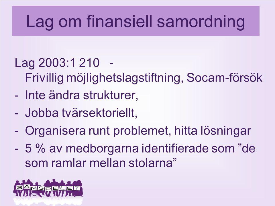 Lag om finansiell samordning