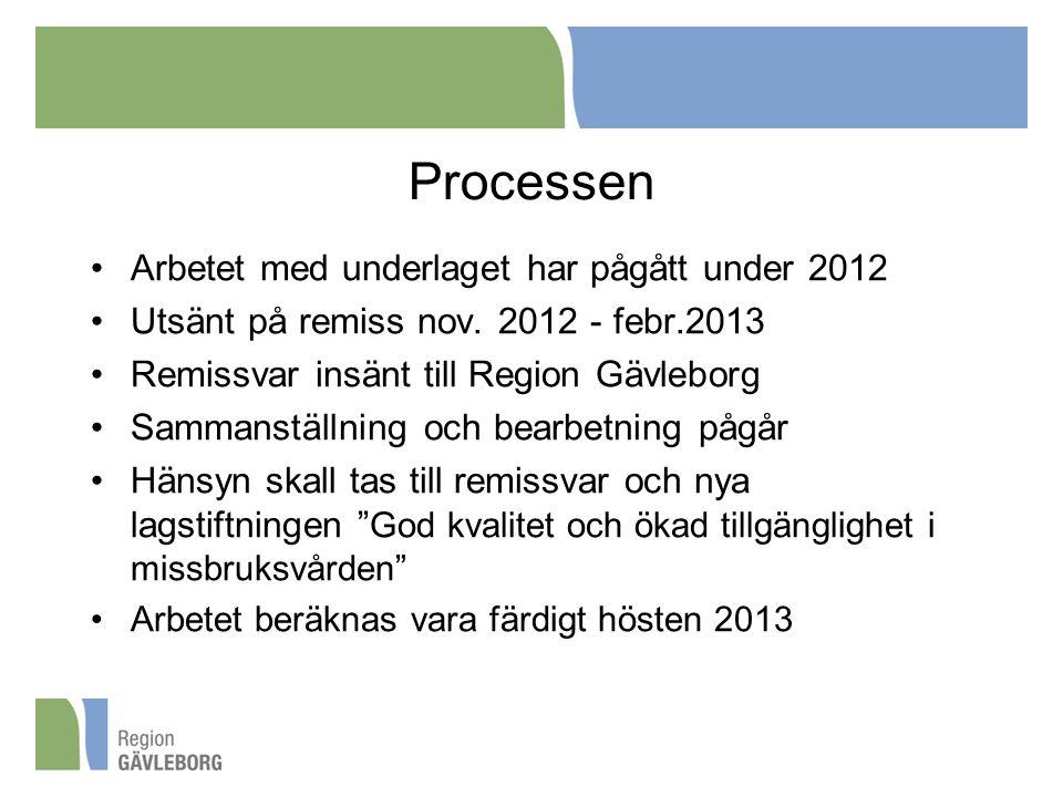 Processen Arbetet med underlaget har pågått under 2012