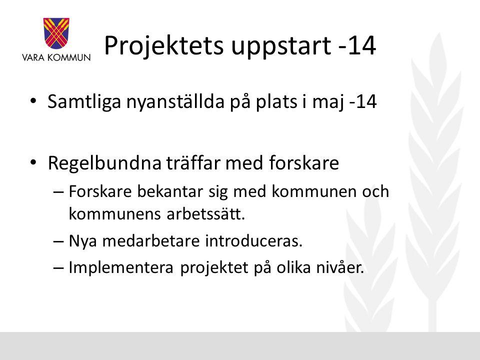 Projektets uppstart -14 Samtliga nyanställda på plats i maj -14