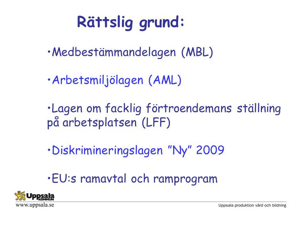 Medbestämmandelagen (MBL) Arbetsmiljölagen (AML)
