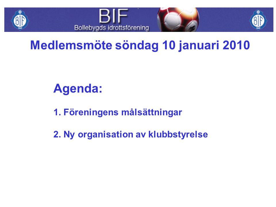 Medlemsmöte söndag 10 januari 2010