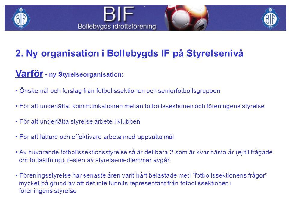 2. Ny organisation i Bollebygds IF på Styrelsenivå