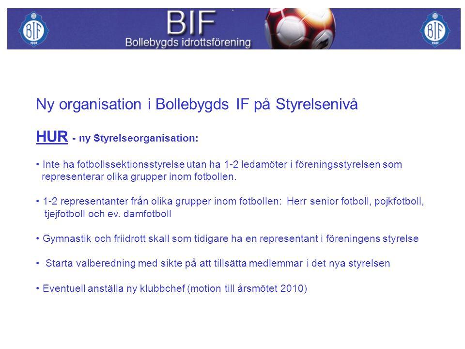 Ny organisation i Bollebygds IF på Styrelsenivå