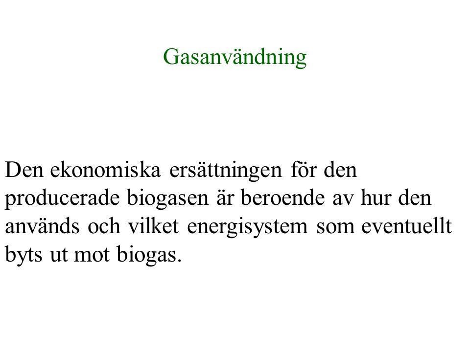 Gasanvändning