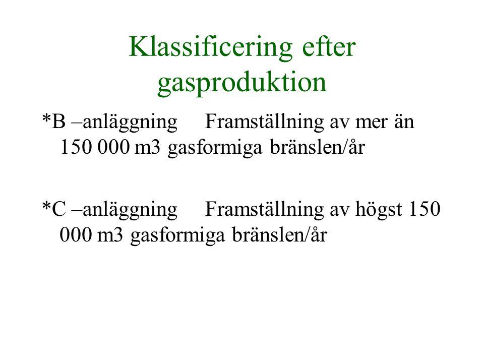 Klassificering efter gasproduktion