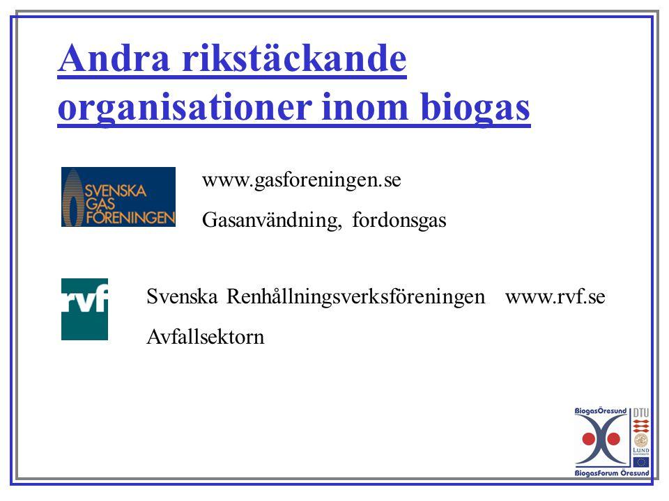Andra rikstäckande organisationer inom biogas