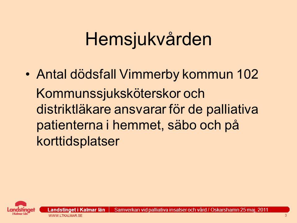 Hemsjukvården Antal dödsfall Vimmerby kommun 102