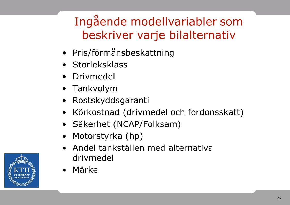 Ingående modellvariabler som beskriver varje bilalternativ