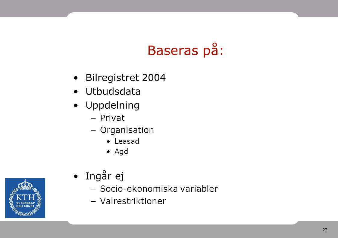 Baseras på: Bilregistret 2004 Utbudsdata Uppdelning Ingår ej Privat