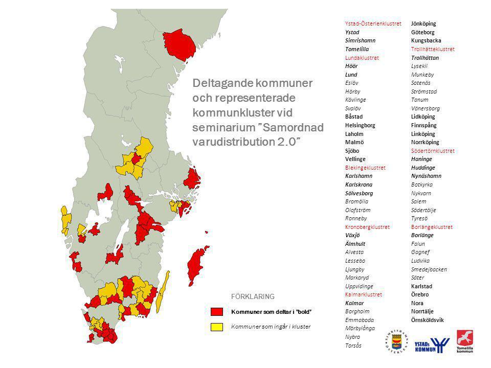 seminarium Samordnad varudistribution 2.0
