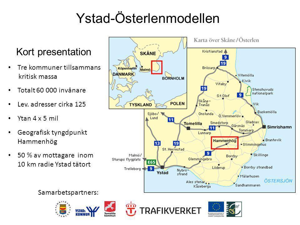 Ystad-Österlenmodellen