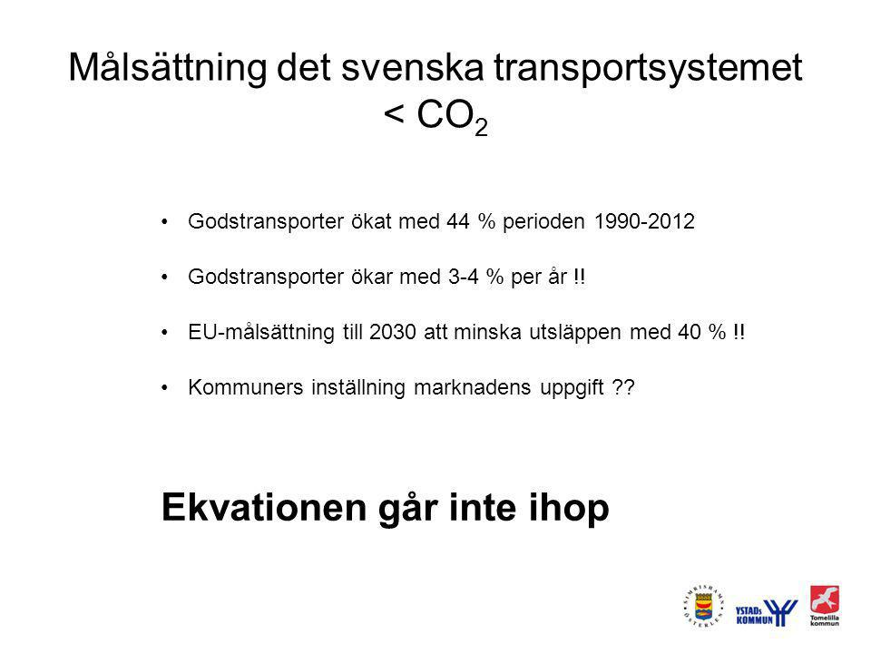 Målsättning det svenska transportsystemet