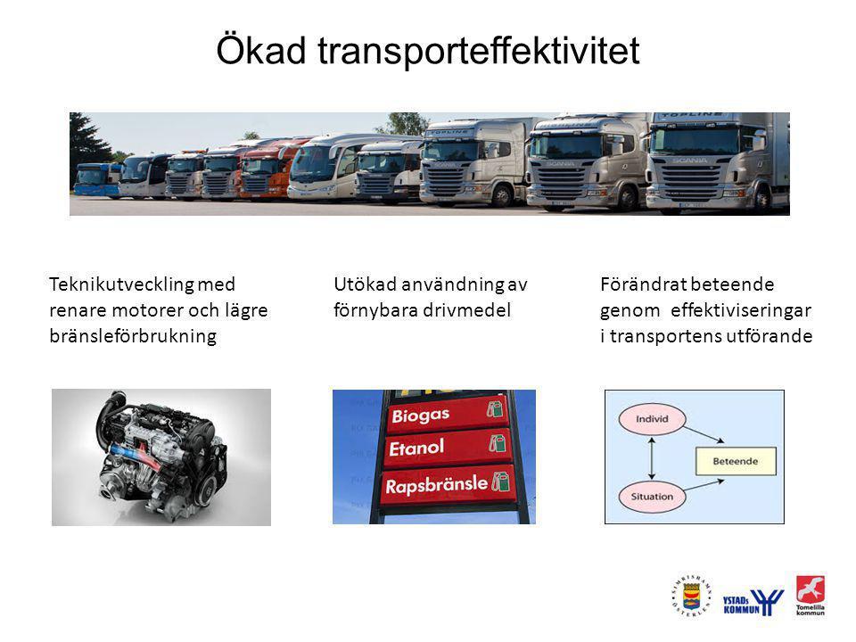 Ökad transporteffektivitet