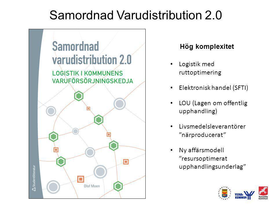 Samordnad Varudistribution 2.0