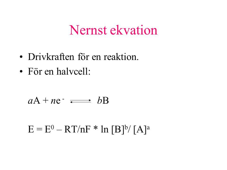 Nernst ekvation Drivkraften för en reaktion. För en halvcell: