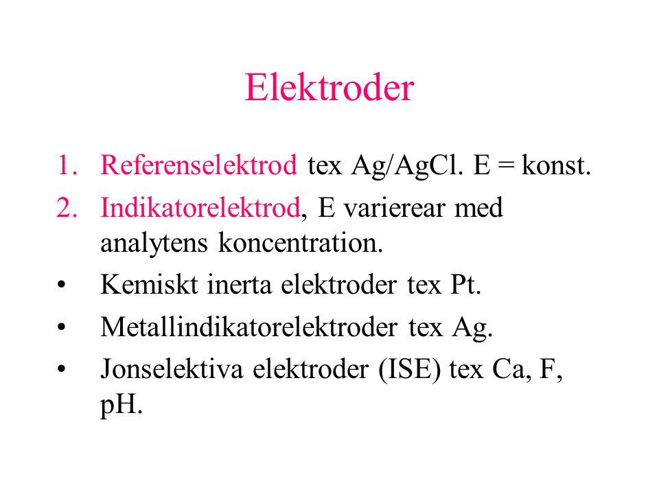 Elektroder Referenselektrod tex Ag/AgCl. E = konst.