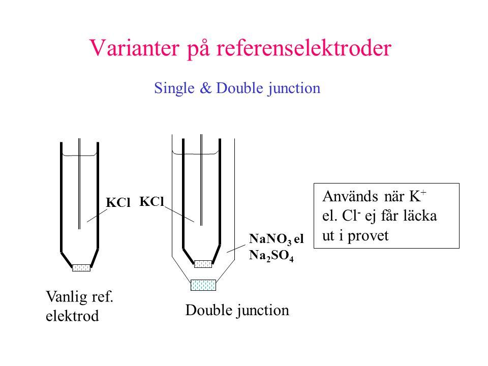 Varianter på referenselektroder