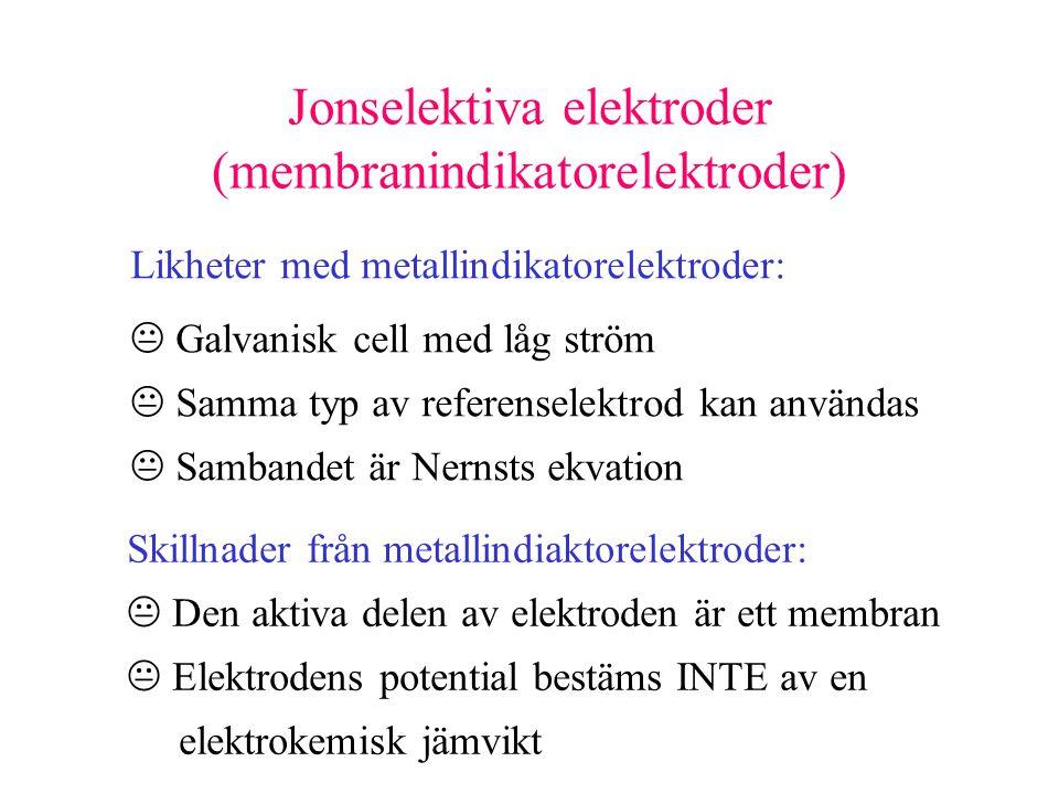 Jonselektiva elektroder (membranindikatorelektroder)