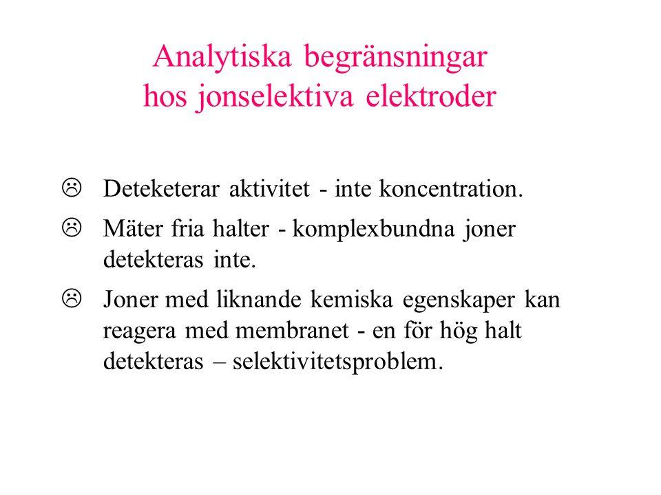 Analytiska begränsningar hos jonselektiva elektroder