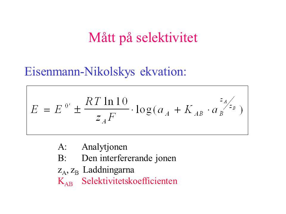 Mått på selektivitet Eisenmann-Nikolskys ekvation: A: Analytjonen